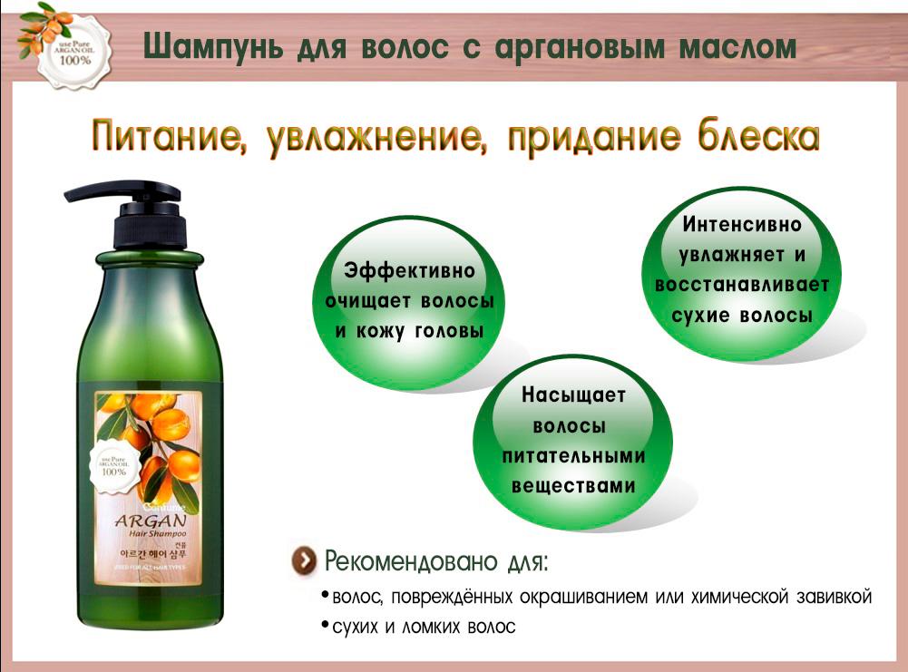 Шампунь с аргановым маслом Confume Argan.