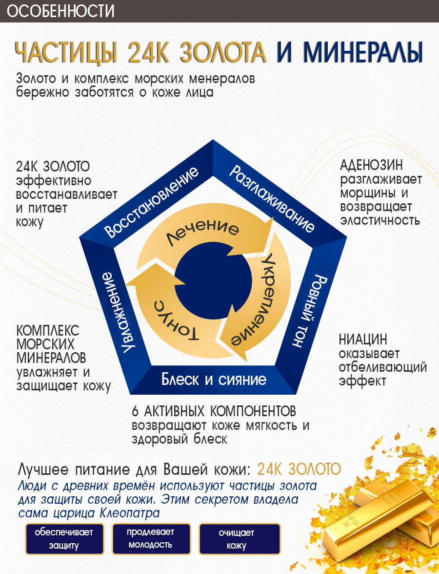 Преимущества серии 24K Gold Mineral от фирмы Elishacoy.